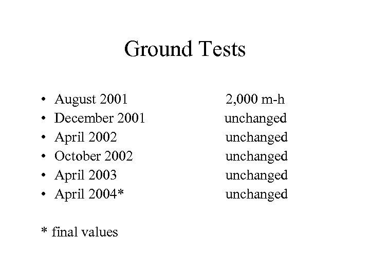 Ground Tests • • • August 2001 December 2001 April 2002 October 2002 April