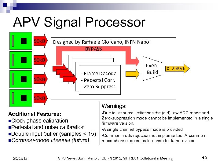 APV Signal Processor 50 k. B Designed by Raffaele Giordano, INFN Napoli BYPASS 50