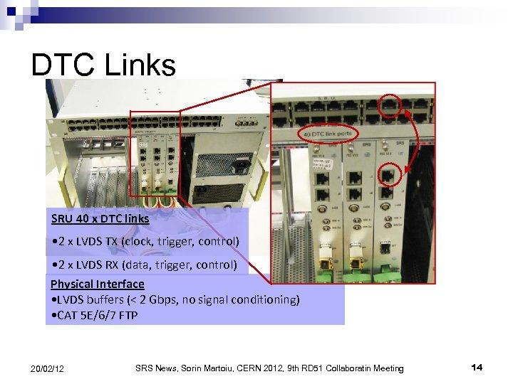DTC Links SRU 40 x DTC links • 2 x LVDS TX (clock, trigger,