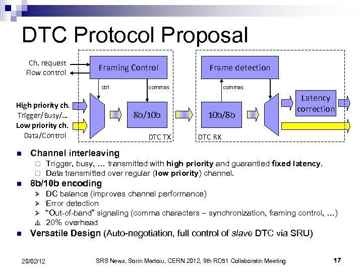DTC Protocol Proposal Ch. request Flow control Framing Control ctrl High priority ch. Trigger/Busy/…