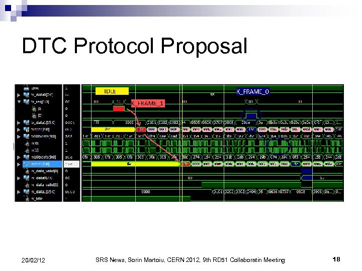 DTC Protocol Proposal 20/02/12 SRS News, Sorin Martoiu, CERN 2012, 9 th RD 51
