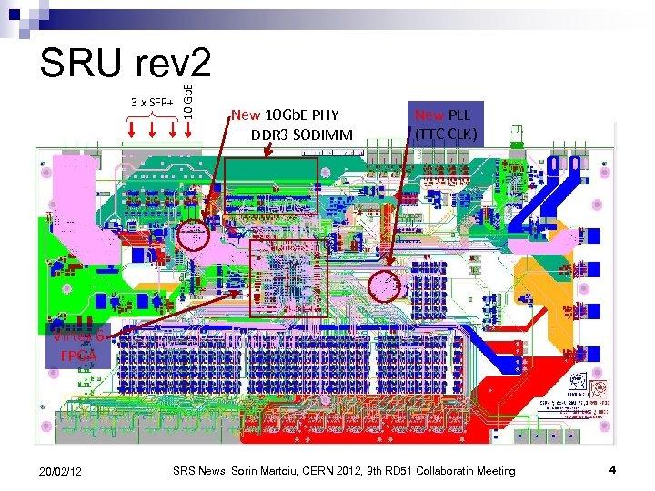 3 x SFP+ 10 Gb. E SRU rev 2 New 10 Gb. E PHY