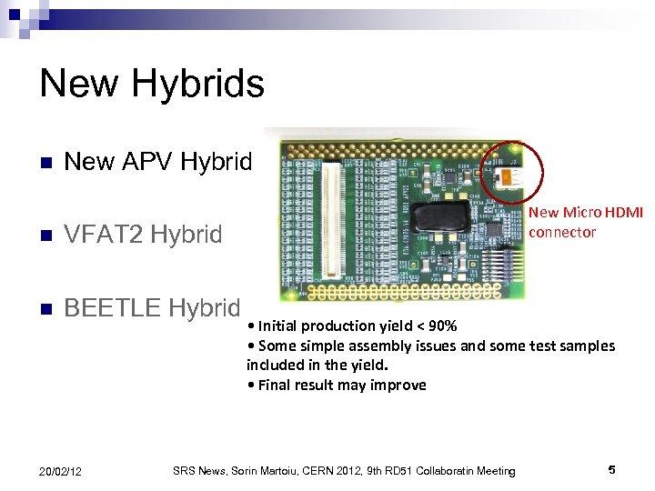 New Hybrids n New APV Hybrid n VFAT 2 Hybrid n BEETLE Hybrid New