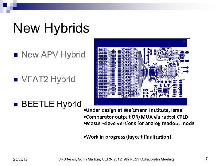 New Hybrids n New APV Hybrid n VFAT 2 Hybrid n BEETLE Hybrid •