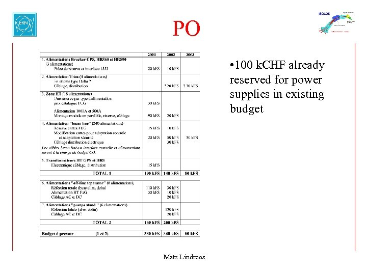 PO • 100 k. CHF already reserved for power supplies in existing budget Mats