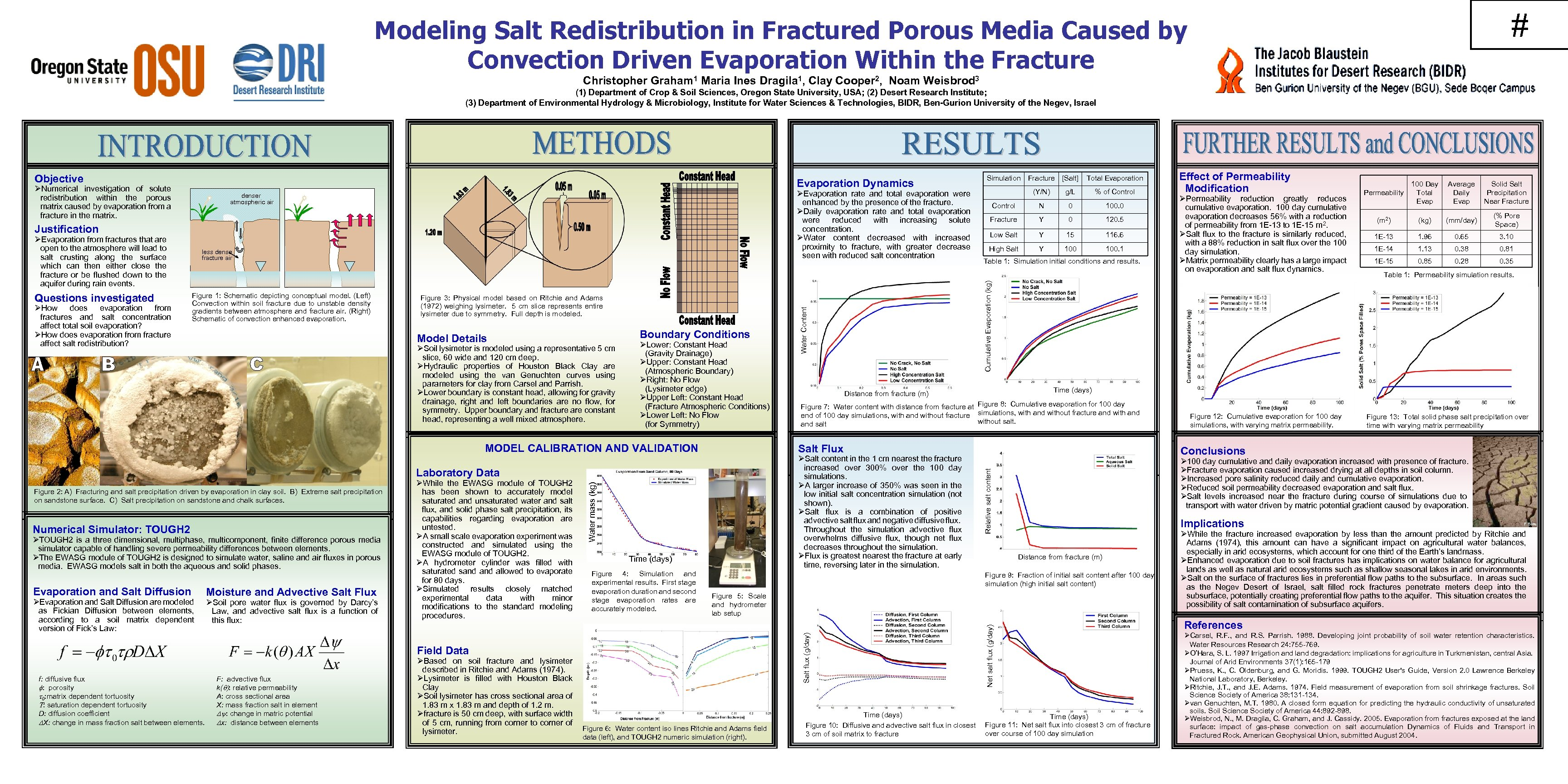 # Modeling Salt Redistribution in Fractured Porous Media Caused by Convection Driven Evaporation Within
