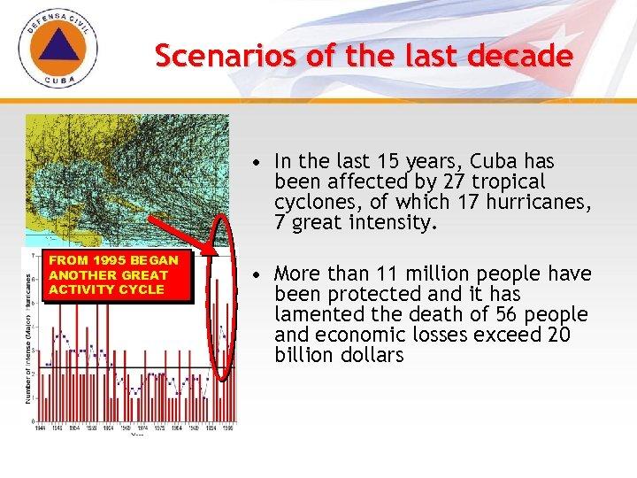 Scenarios of the last decade • In the last 15 years, Cuba has been