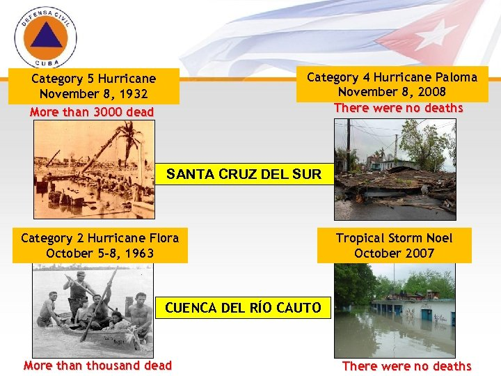 Category 4 Hurricane Paloma November 8, 2008 There were no deaths Category 5 Hurricane