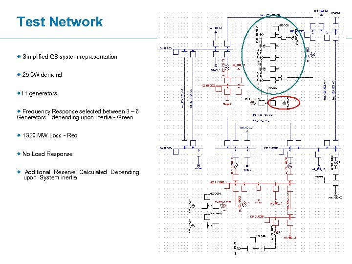 Test Network ® Simplified GB system representation ® 25 GW demand ® 11 generators
