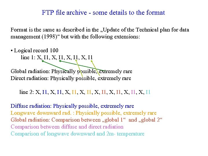 FTP file archive - some details to the format Format is the same as