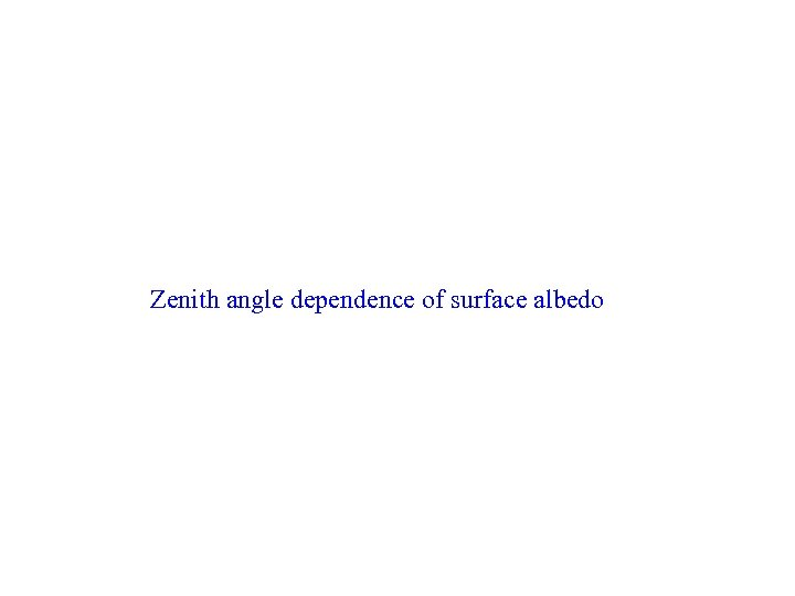 Zenith angle dependence of surface albedo