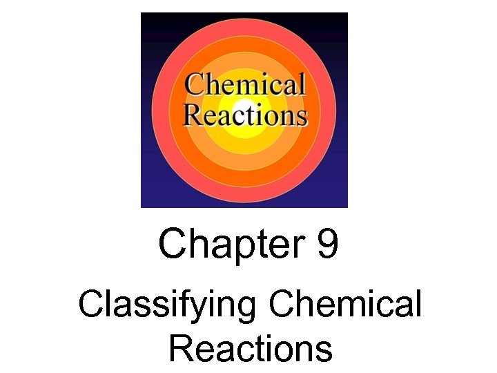 Chapter 9 Classifying Chemical Reactions