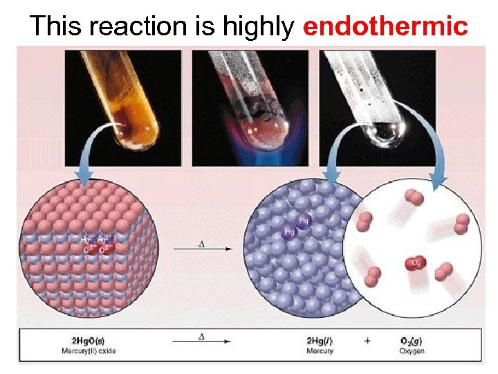 This reaction is highly endothermic