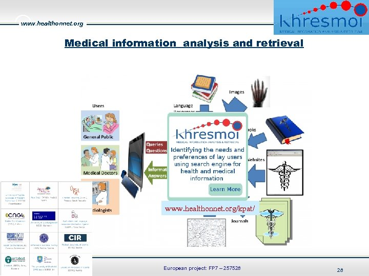 www. healthonnet. org Medical information analysis and retrieval www. healthonnet. org/kpat/ European project: FP