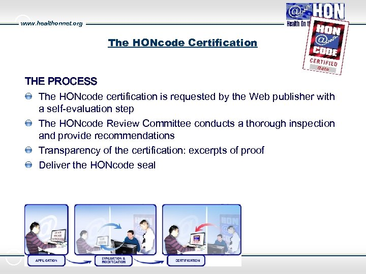 www. healthonnet. org The HONcode Certification THE PROCESS The HONcode certification is requested by