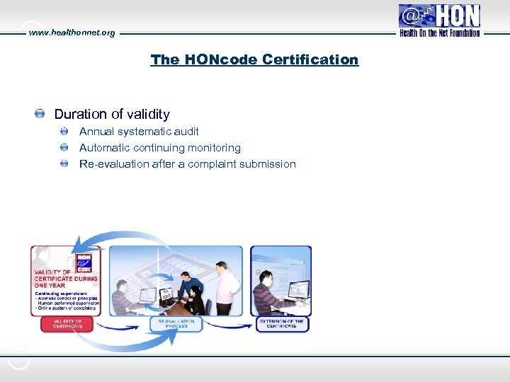 www. healthonnet. org The HONcode Certification Duration of validity Annual systematic audit Automatic continuing