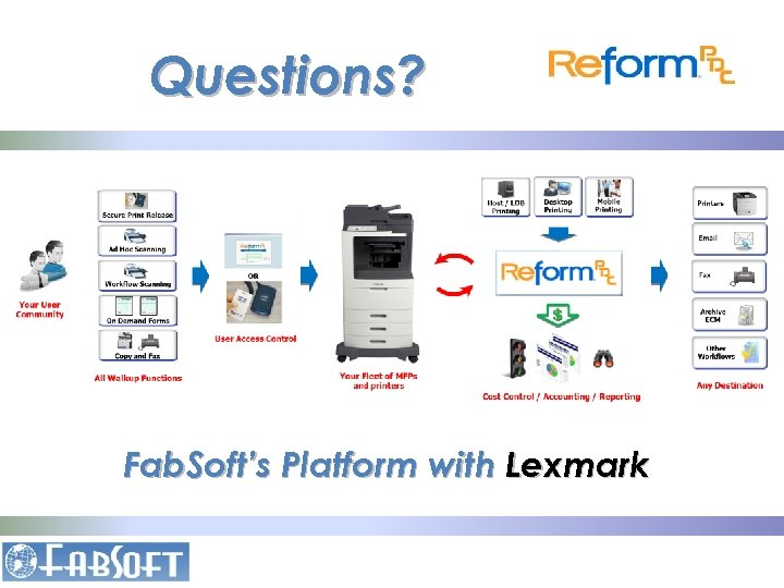 Questions? Fab. Soft's Platform with Lexmark
