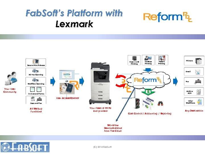 Fab. Soft's Platform with Lexmark Host / LOB Printing Secure Print Release Desktop Printing
