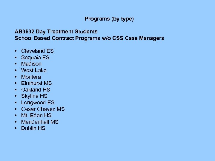 Programs (by type) AB 3632 Day Treatment Students School Based Contract Programs w/o CSS