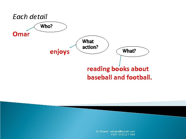 Each detail Omar Who? enjoys What action? What? reading books about baseball and football.