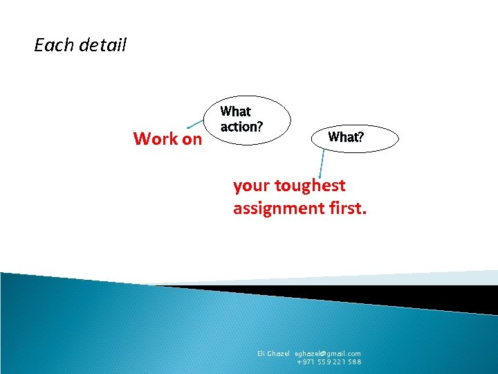 Each detail Work on What action? What? your toughest assignment first. Eli Ghazel eghazel@gmail.