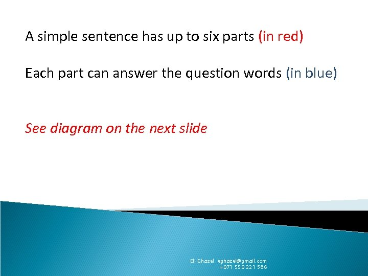 A simple sentence has up to six parts (in red) Each part can answer