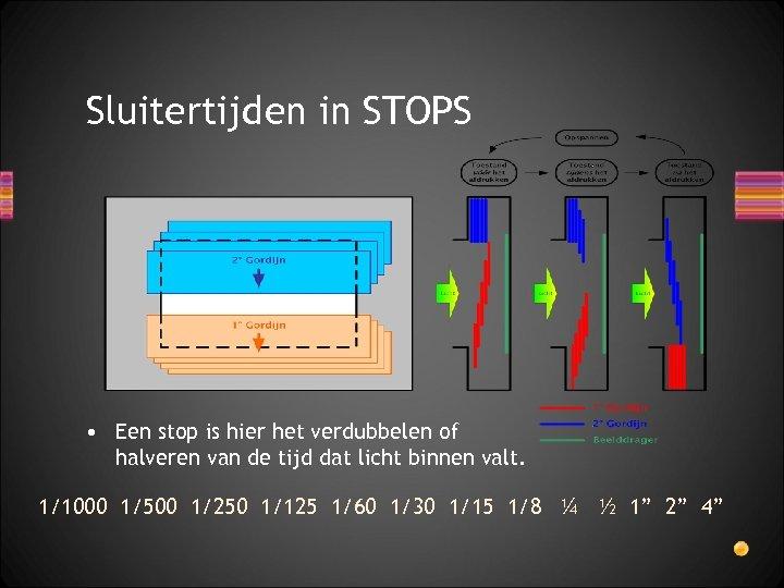 Sluitertijden in STOPS • Een stop is hier het verdubbelen of halveren van de