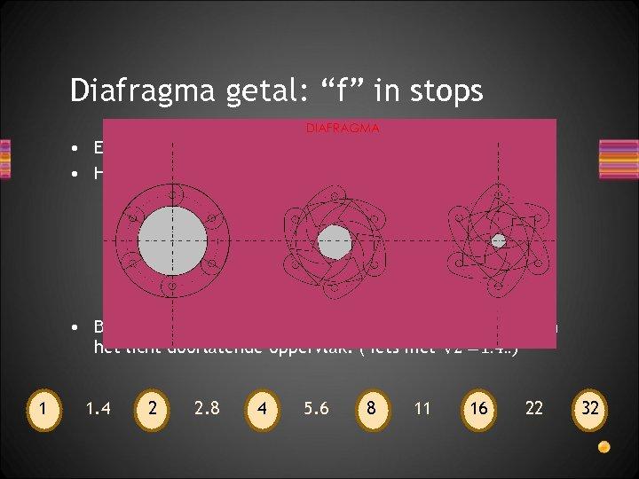 """Diafragma getal: """"f"""" in stops • Een STOP of """"klik"""" is een stap verder"""