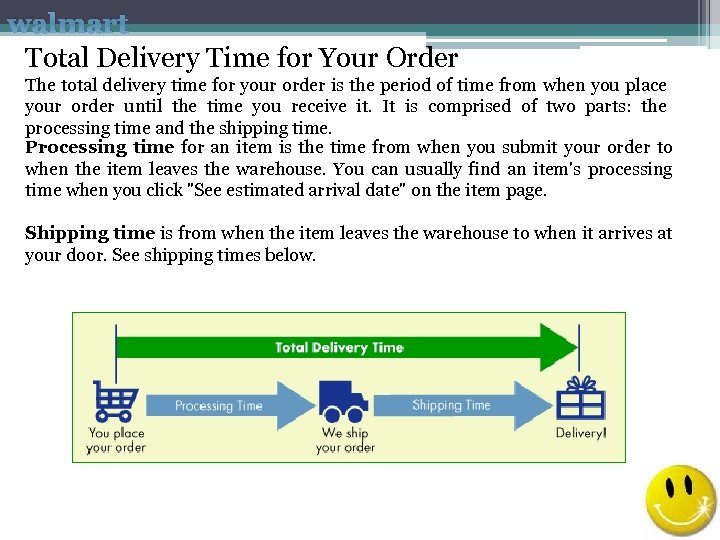 walmart Total Delivery Time for Your Order The total delivery time for your order