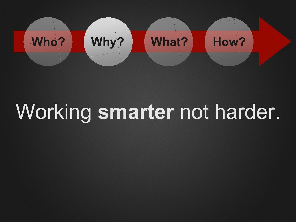 Who? Why? What? How? Working smarter not harder.