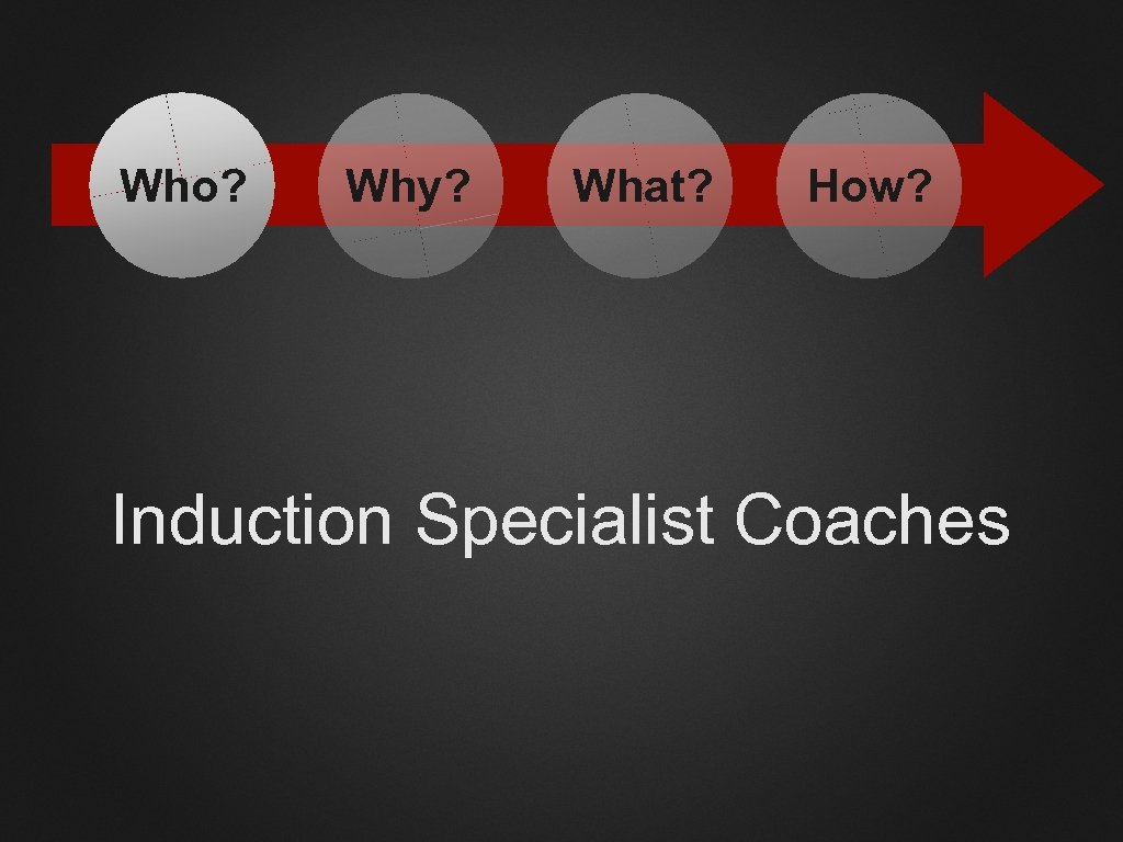 Who? Why? What? How? Induction Specialist Coaches