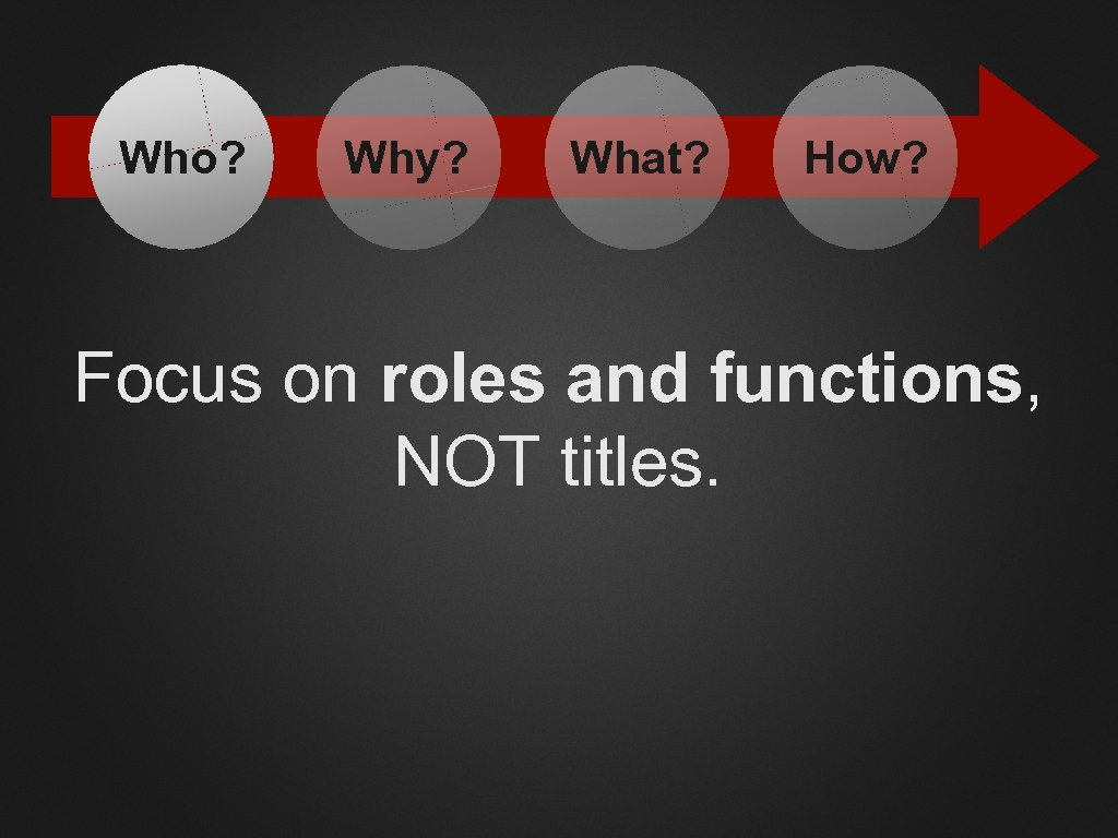 Who? Why? What? How? Focus on roles and functions, NOT titles.