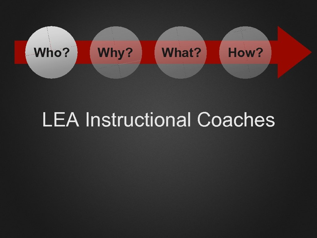 Who? Why? What? How? LEA Instructional Coaches