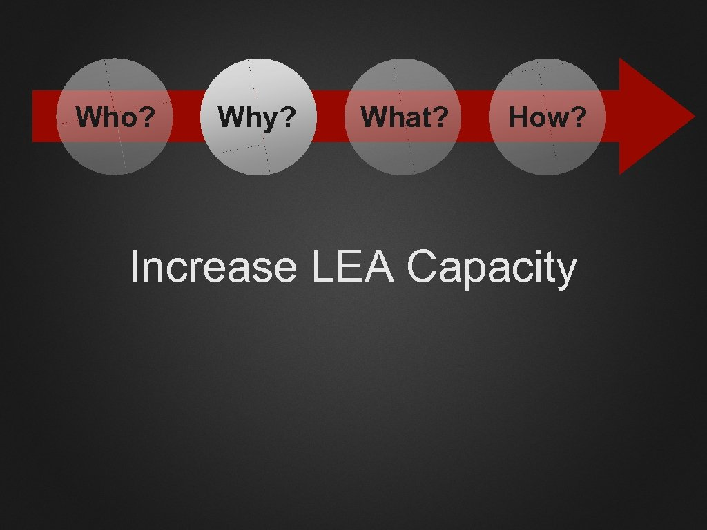 Who? Why? What? How? Increase LEA Capacity