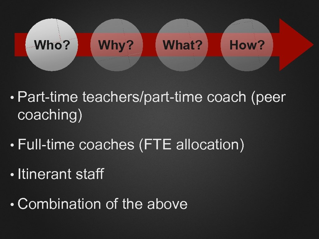 Who? Why? What? How? • Part-time teachers/part-time coach (peer coaching) • Full-time coaches (FTE