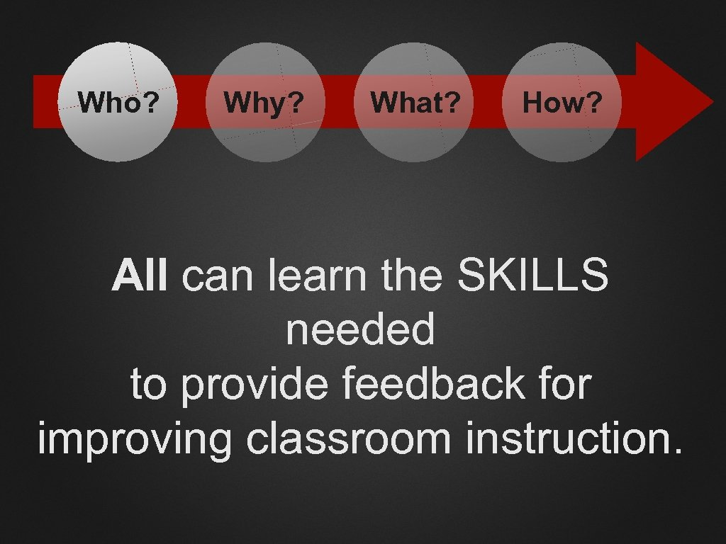 Who? Why? What? How? All can learn the SKILLS needed to provide feedback for