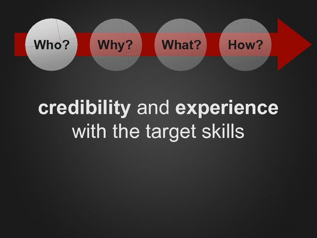 Who? Why? What? How? credibility and experience with the target skills