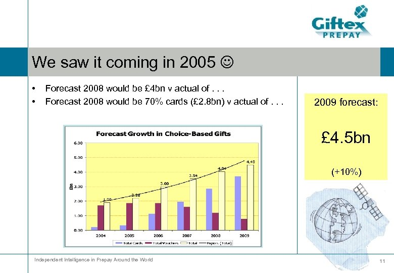 We saw it coming in 2005 • • Forecast 2008 would be £ 4