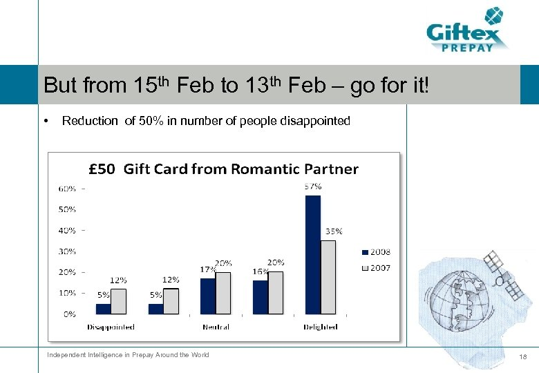 But from 15 th Feb to 13 th Feb – go for it! •