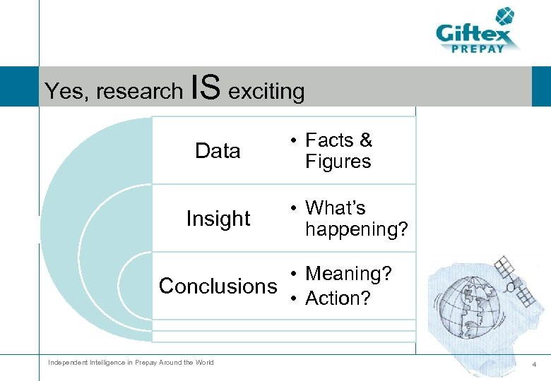 Yes, research IS exciting Data Insight • Facts & Figures • What's happening? •