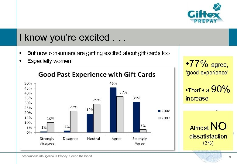 I know you're excited. . . • • But now consumers are getting excited