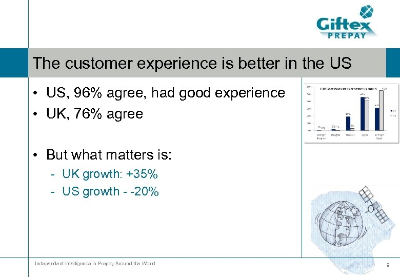 The customer experience is better in the US • US, 96% agree, had good