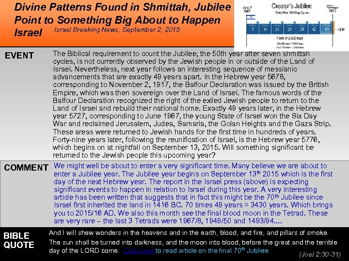 Divine Patterns Found in Shmittah, Jubilee Cycles Point to Something Big About to Happen