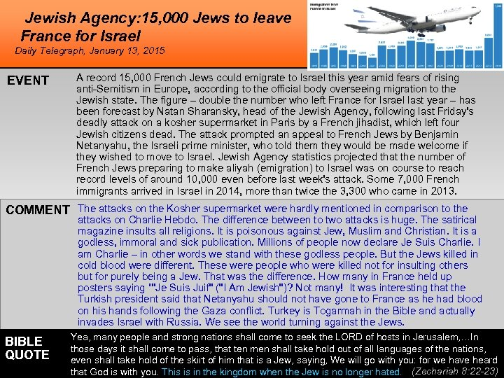 Jewish Agency: 15, 000 Jews to leave France for Israel Daily Telegraph, January 13,