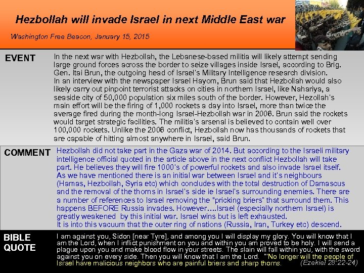 Hezbollah will invade Israel in next Middle East war Washington Free Beacon, January 15,