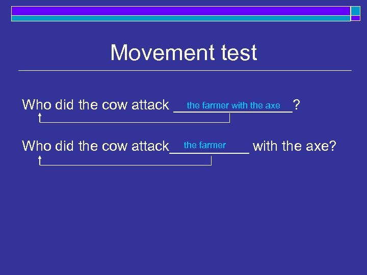Movement test the farmer with the axe Who did the cow attack ________? the