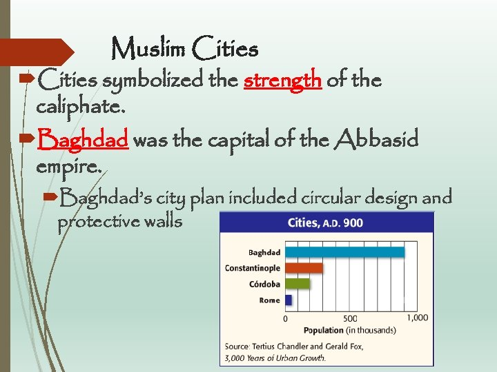 Muslim Cities symbolized the strength of the caliphate. Baghdad was the capital of the