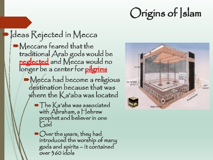 Origins of Islam Ideas Rejected in Meccans feared that the traditional Arab gods would