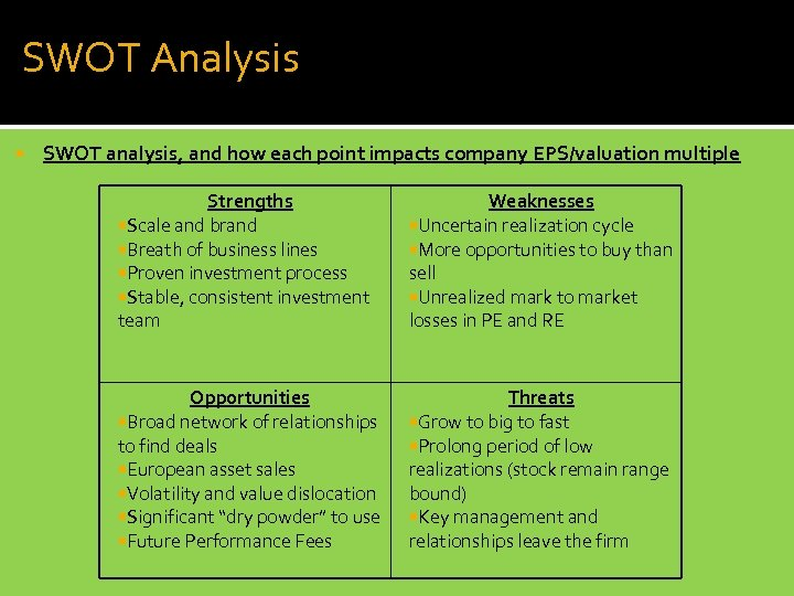 SWOT Analysis SWOT analysis, and how each point impacts company EPS/valuation multiple Strengths Scale