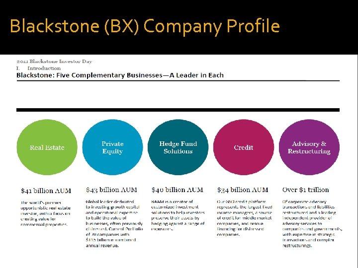 Blackstone (BX) Company Profile